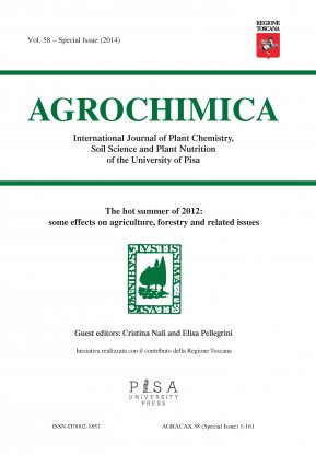 The hot summer of 2012: some effects on agriculture, forestry and related issue
